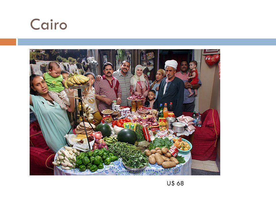 Cairo U$ 68