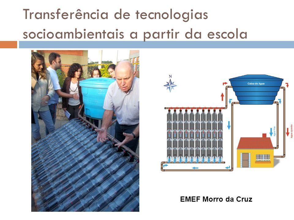 Transferência de tecnologias socioambientais a partir da escola