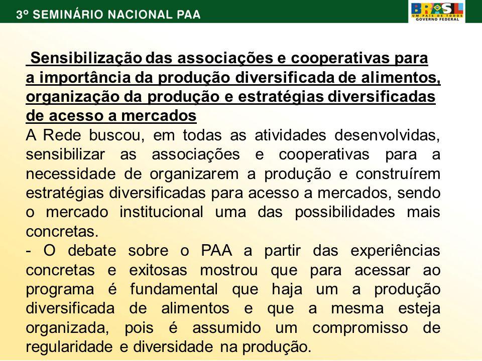 Sensibilização das associações e cooperativas para a importância da produção diversificada de alimentos, organização da produção e estratégias diversificadas de acesso a mercados