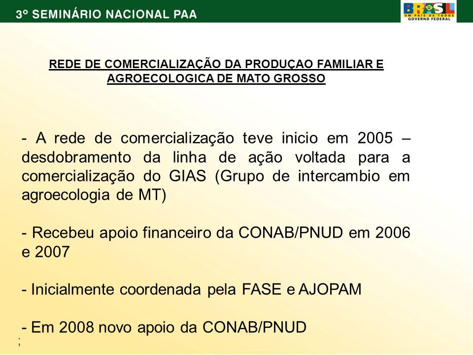 - Recebeu apoio financeiro da CONAB/PNUD em 2006 e 2007