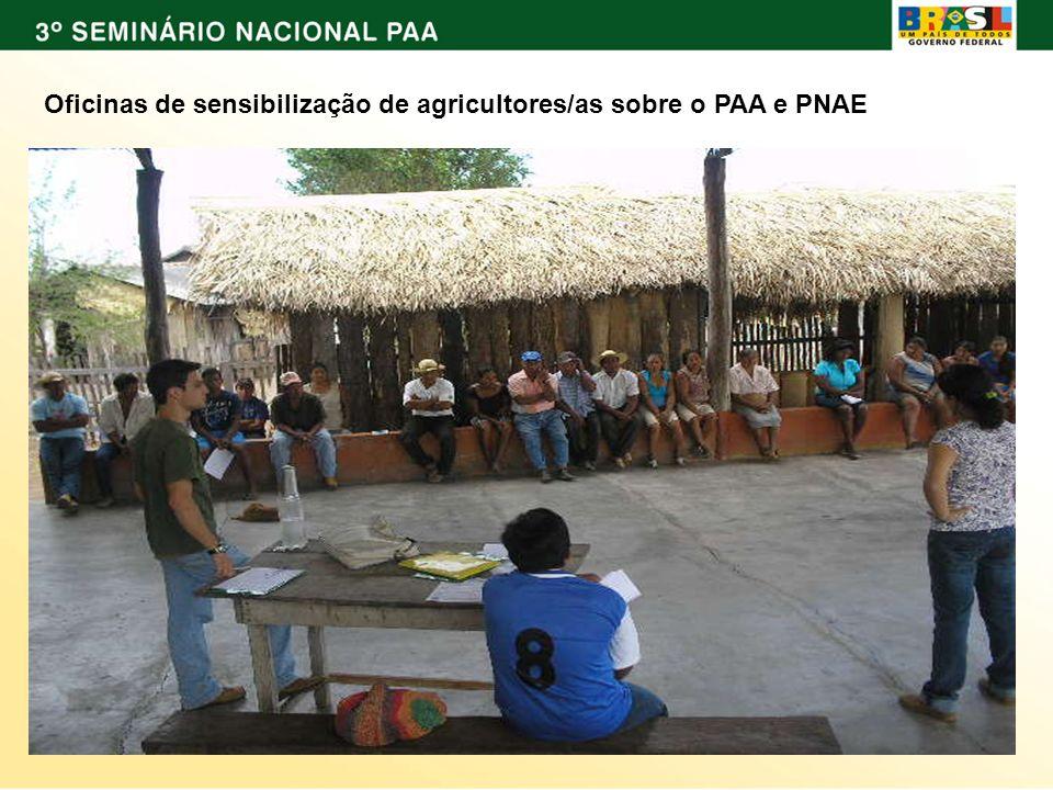 Oficinas de sensibilização de agricultores/as sobre o PAA e PNAE
