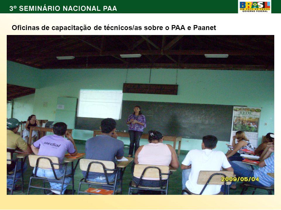 Oficinas de capacitação de técnicos/as sobre o PAA e Paanet