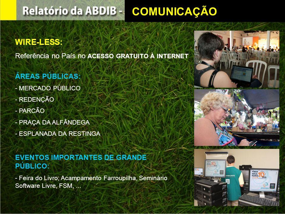 COMUNICAÇÃO WIRE-LESS: