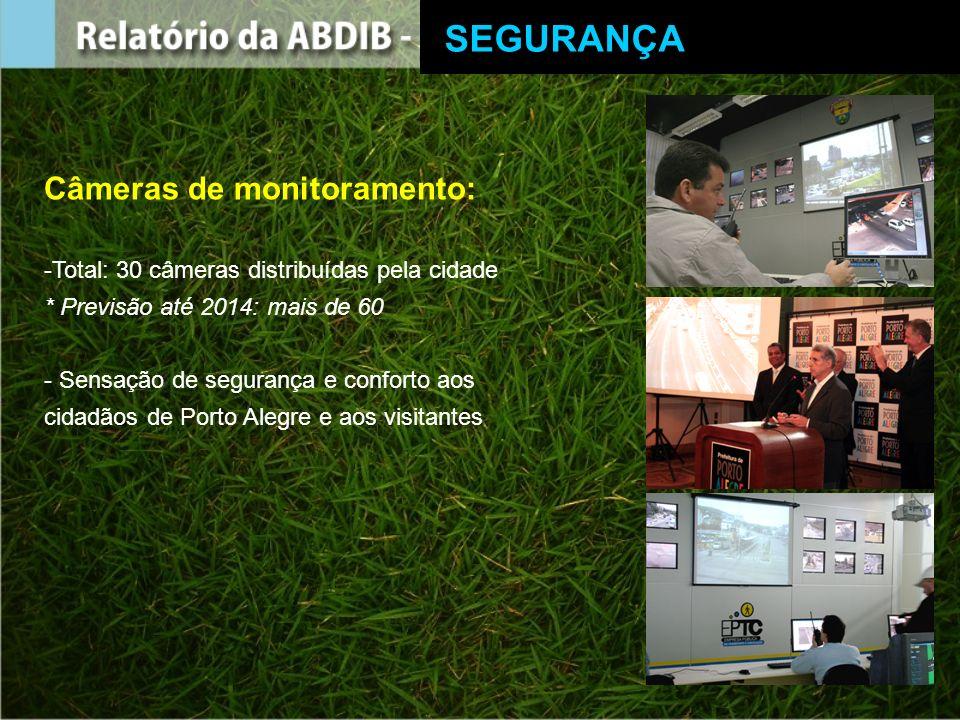 SEGURANÇA Câmeras de monitoramento: