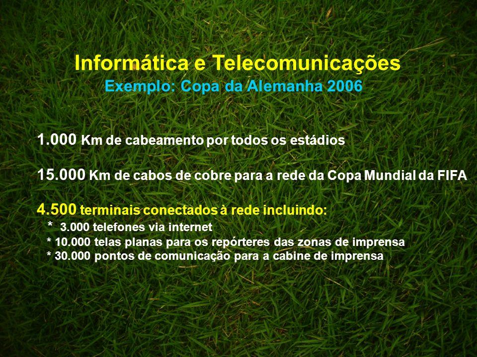Informática e Telecomunicações Exemplo: Copa da Alemanha 2006