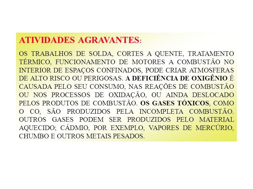 ATIVIDADES AGRAVANTES: