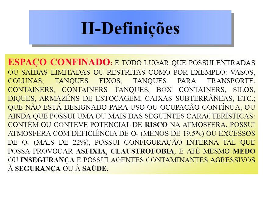 II-Definições
