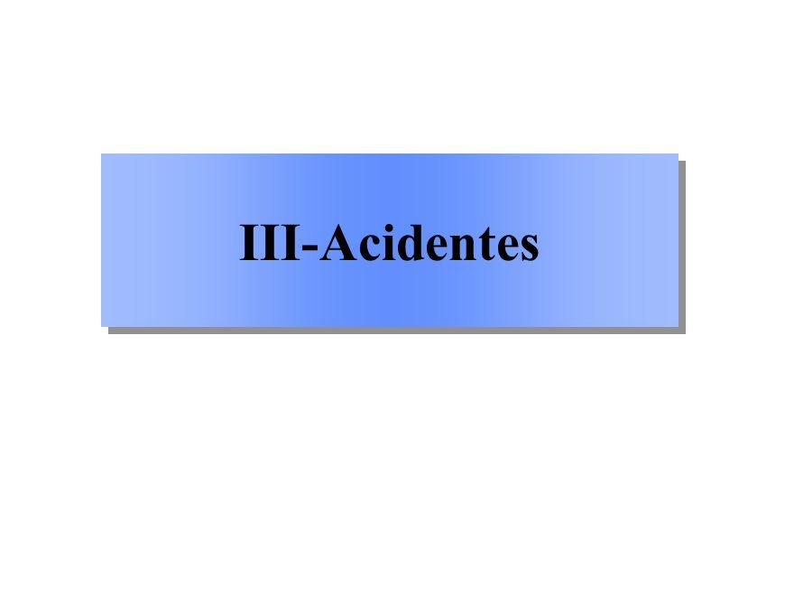 III-Acidentes