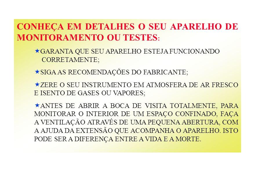 CONHEÇA EM DETALHES O SEU APARELHO DE MONITORAMENTO OU TESTES: