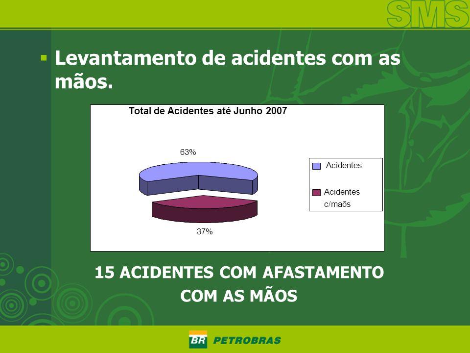 15 ACIDENTES COM AFASTAMENTO