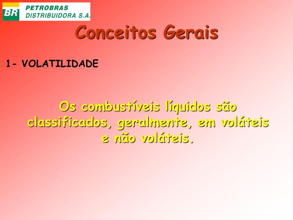 Conceitos Gerais 1- VOLATILIDADE.
