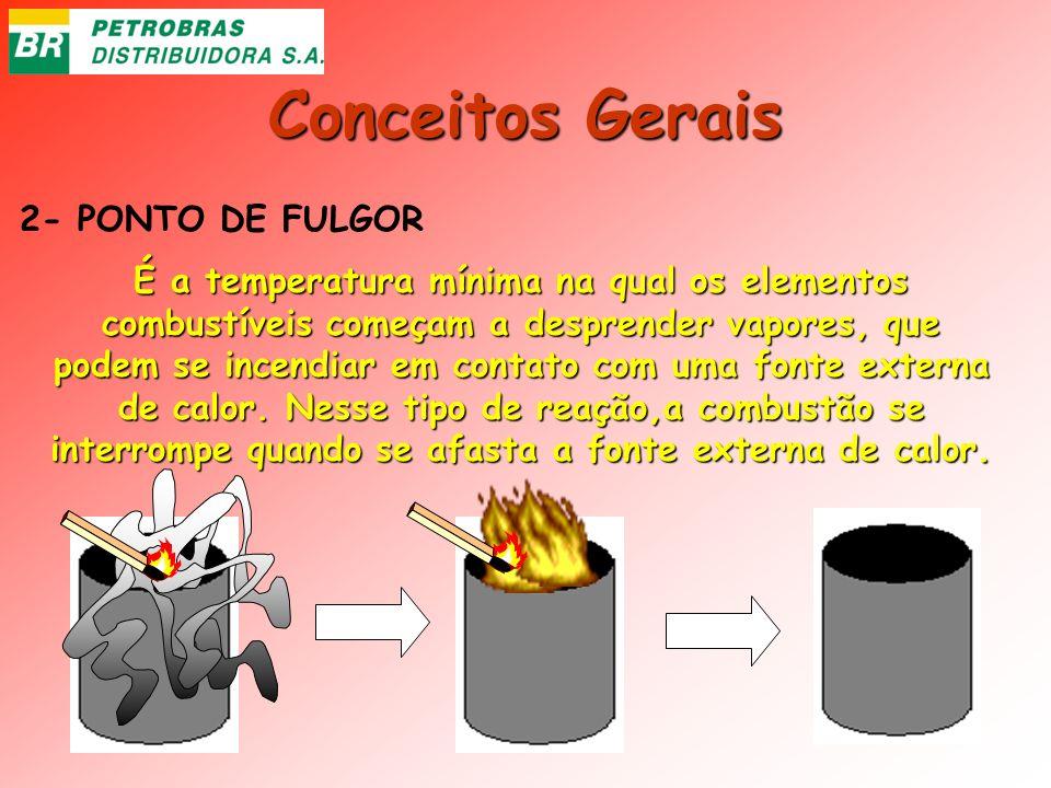 Conceitos Gerais 2- PONTO DE FULGOR