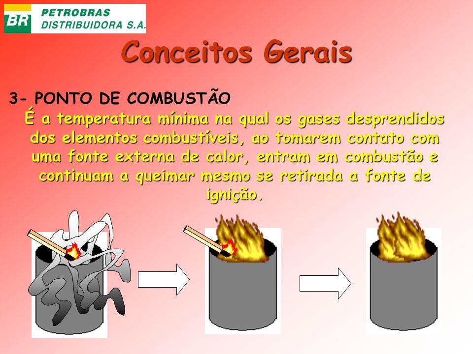 Conceitos Gerais 3- PONTO DE COMBUSTÃO