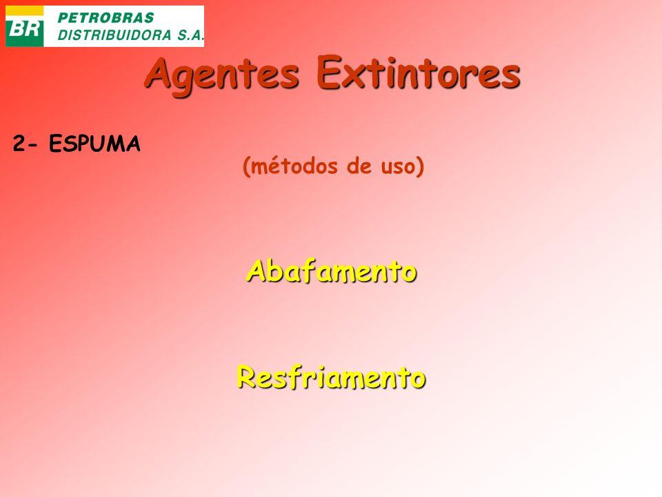 Agentes Extintores 2- ESPUMA (métodos de uso) Abafamento Resfriamento