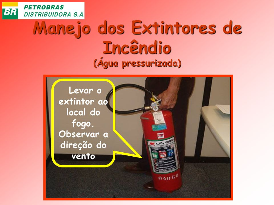 Manejo dos Extintores de Incêndio