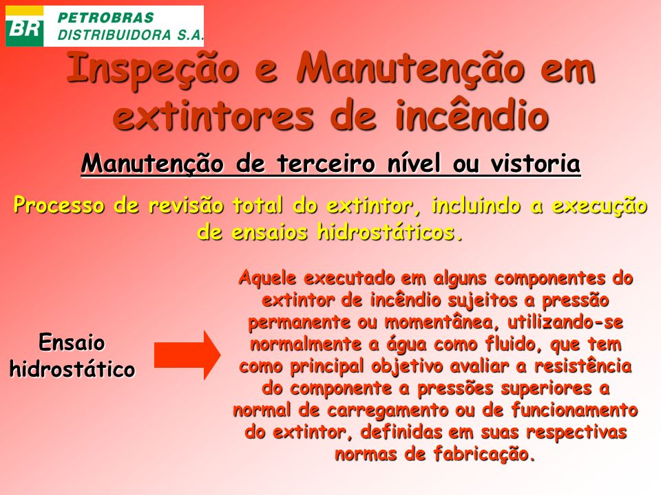Inspeção e Manutenção em extintores de incêndio