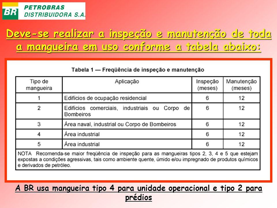 Deve-se realizar a inspeção e manutenção de toda a mangueira em uso conforme a tabela abaixo: