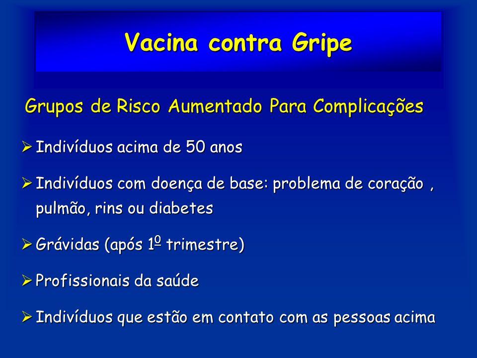Vacina contra Gripe Grupos de Risco Aumentado Para Complicações