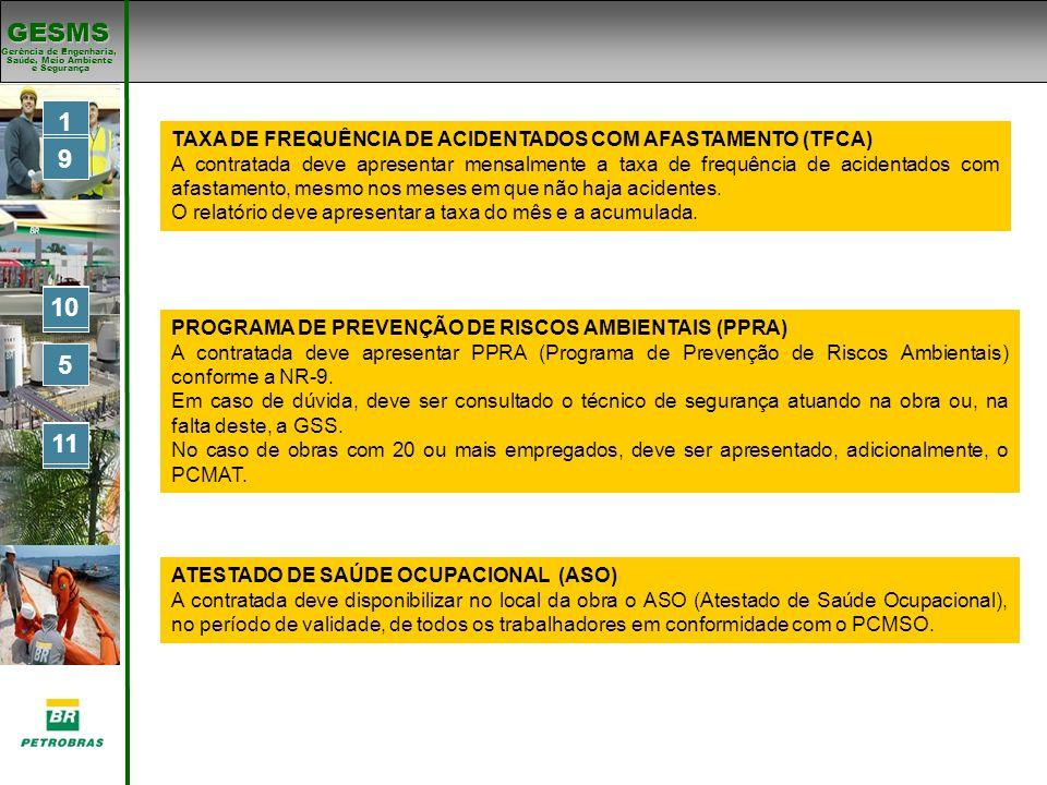 1 TAXA DE FREQUÊNCIA DE ACIDENTADOS COM AFASTAMENTO (TFCA)