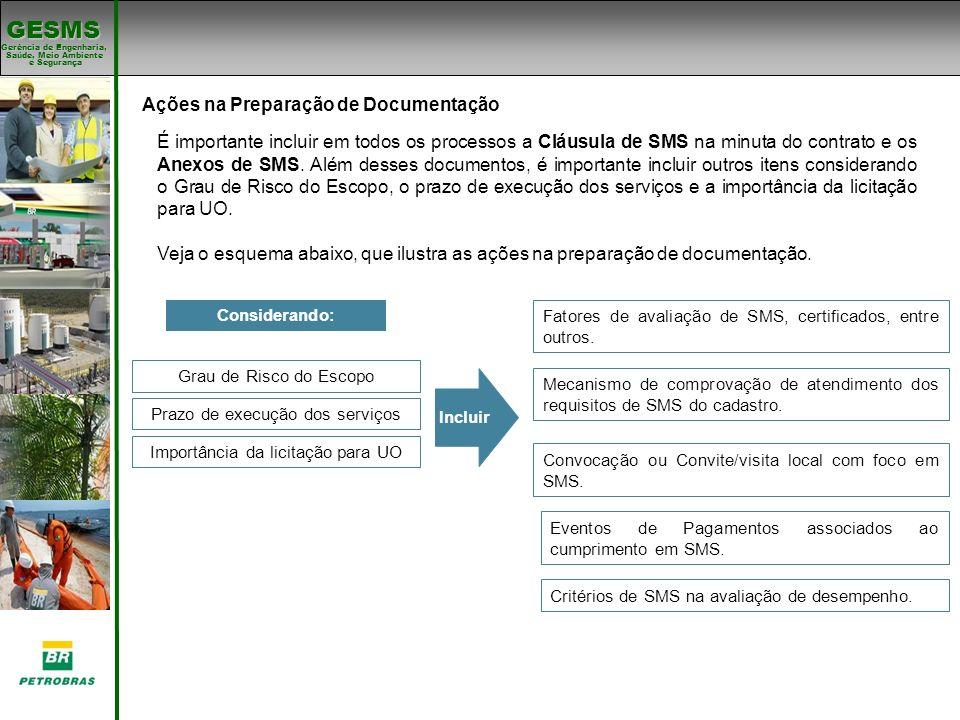 Ações na Preparação de Documentação