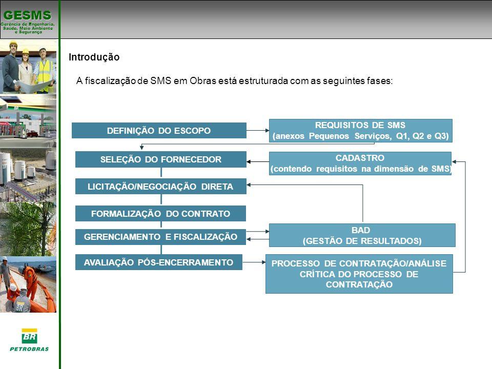 IntroduçãoA fiscalização de SMS em Obras está estruturada com as seguintes fases: REQUISITOS DE SMS.