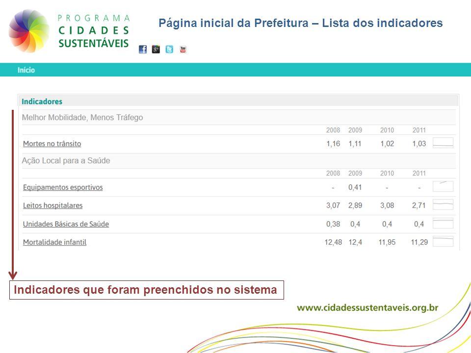 Página inicial da Prefeitura – Lista dos indicadores