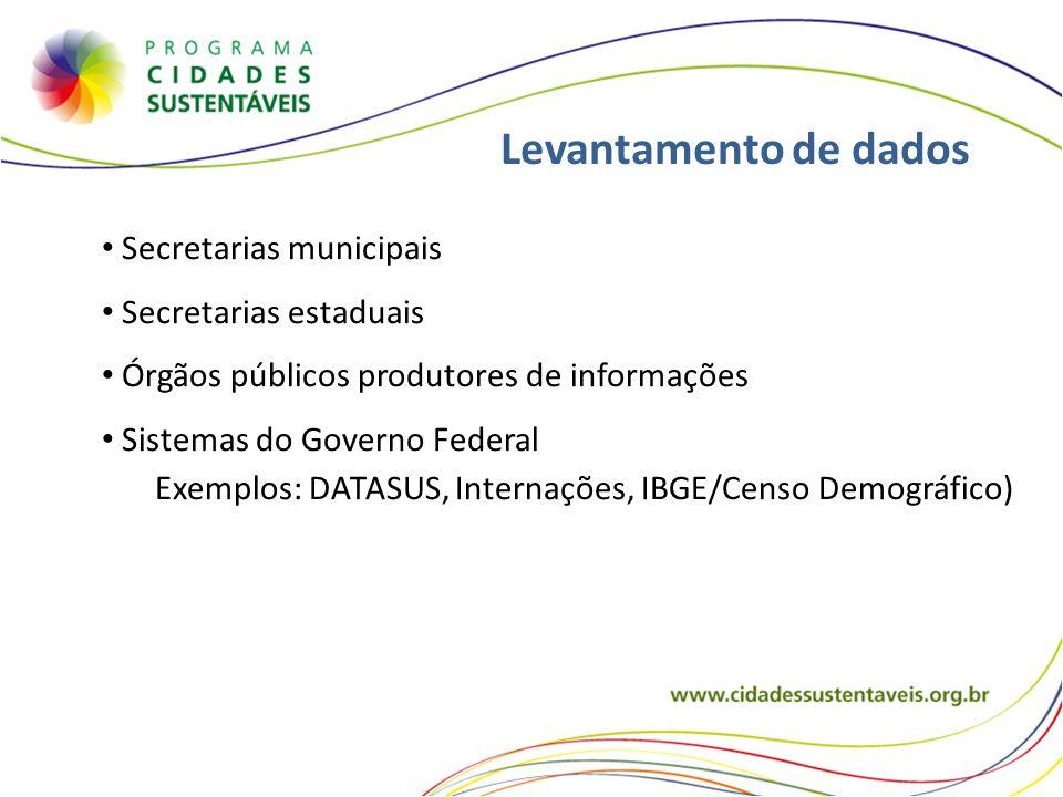 Levantamento de dados Secretarias municipais Secretarias estaduais
