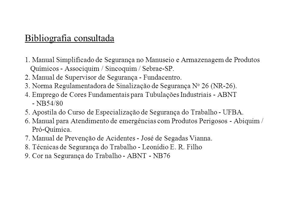 Bibliografia consultada 1