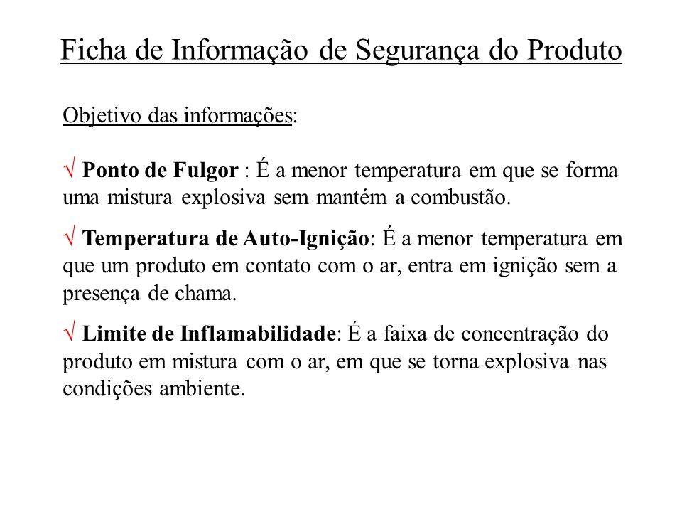 Ficha de Informação de Segurança do Produto