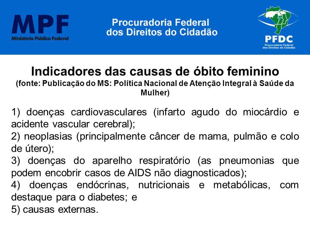 Indicadores das causas de óbito feminino