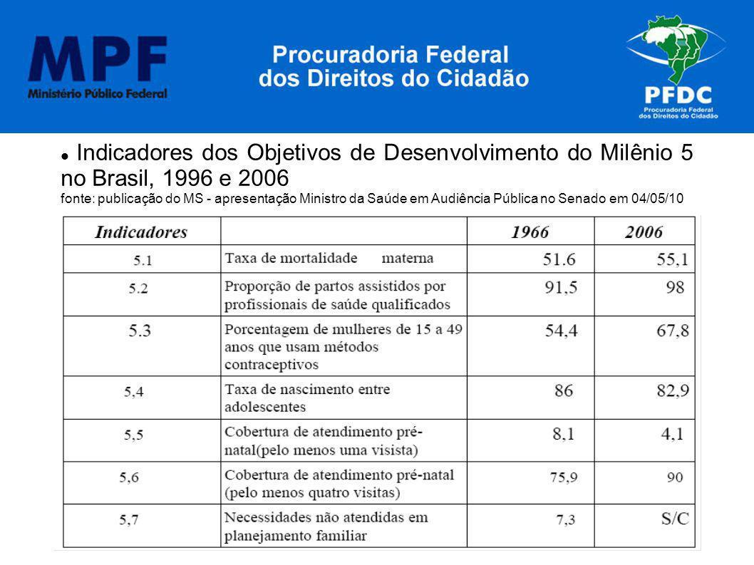 Indicadores dos Objetivos de Desenvolvimento do Milênio 5 no Brasil, 1996 e 2006