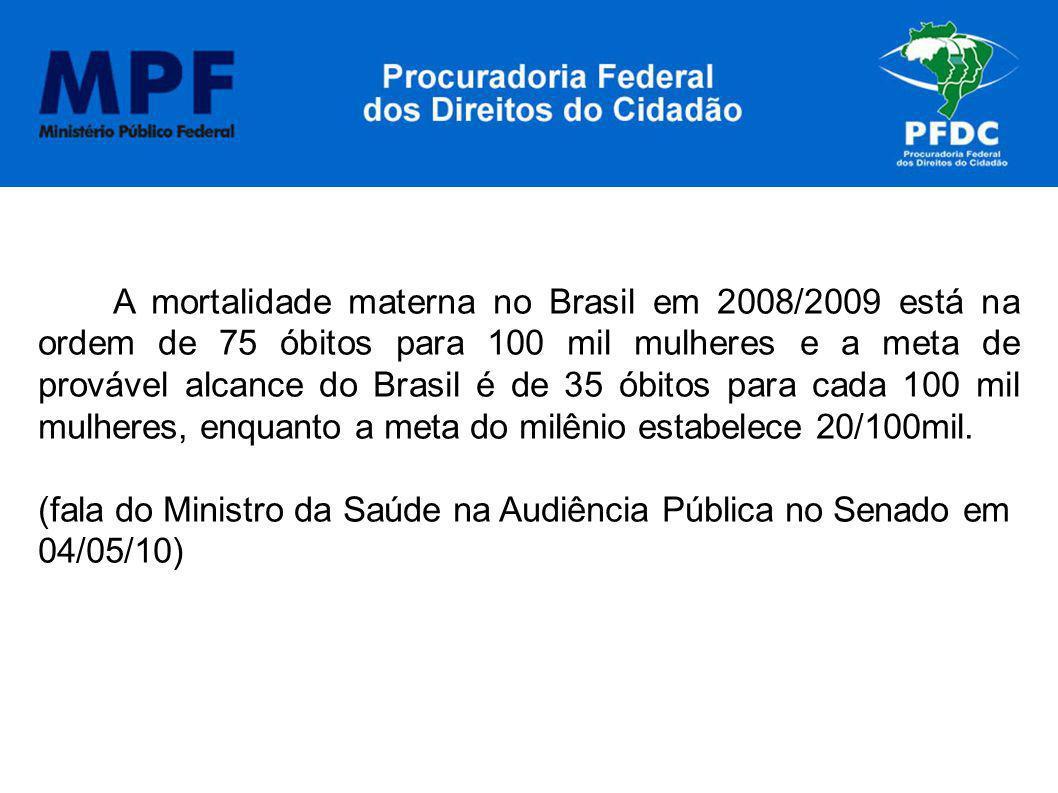 A mortalidade materna no Brasil em 2008/2009 está na ordem de 75 óbitos para 100 mil mulheres e a meta de provável alcance do Brasil é de 35 óbitos para cada 100 mil mulheres, enquanto a meta do milênio estabelece 20/100mil.