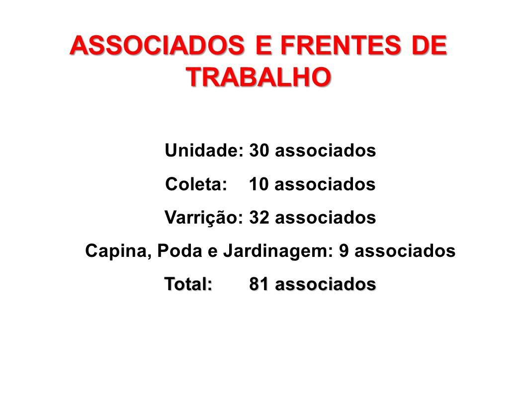 ASSOCIADOS E FRENTES DE TRABALHO