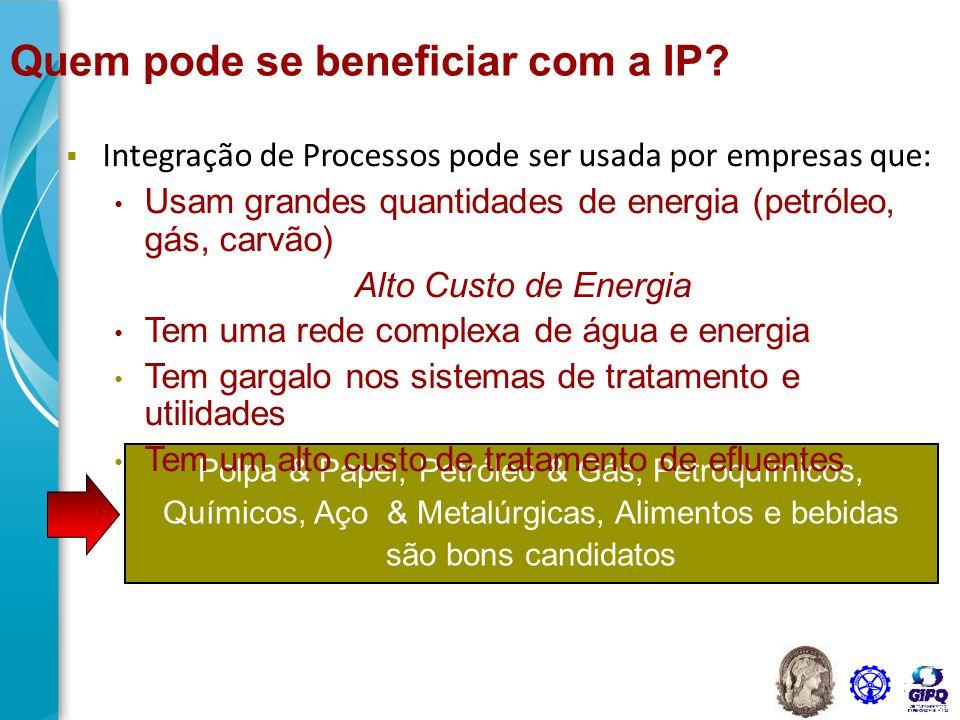 Quem pode se beneficiar com a IP