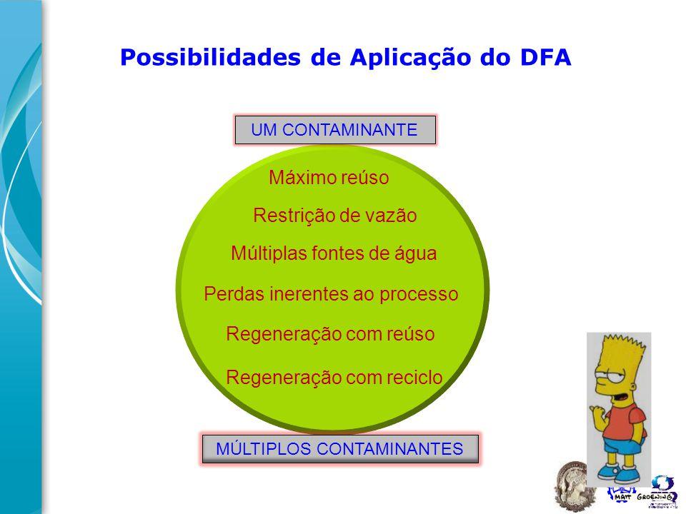 Possibilidades de Aplicação do DFA