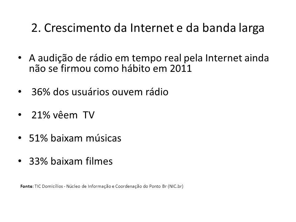 2. Crescimento da Internet e da banda larga