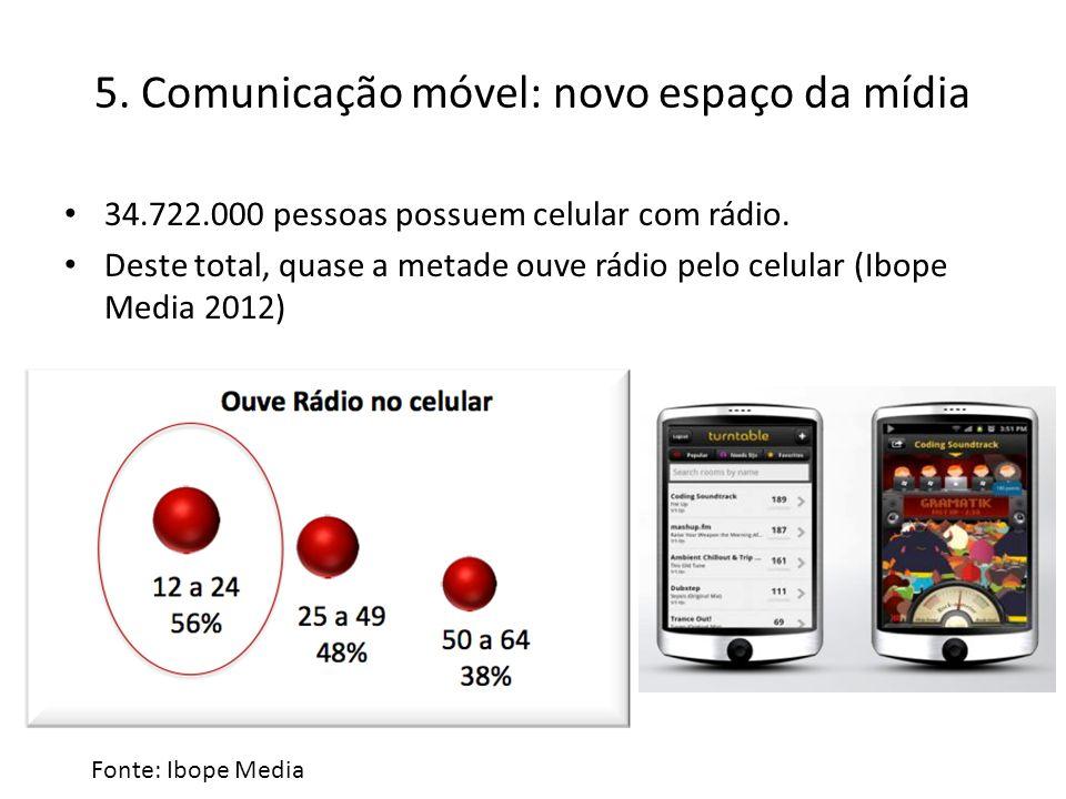 5. Comunicação móvel: novo espaço da mídia