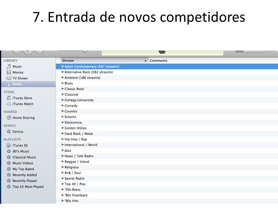 7. Entrada de novos competidores