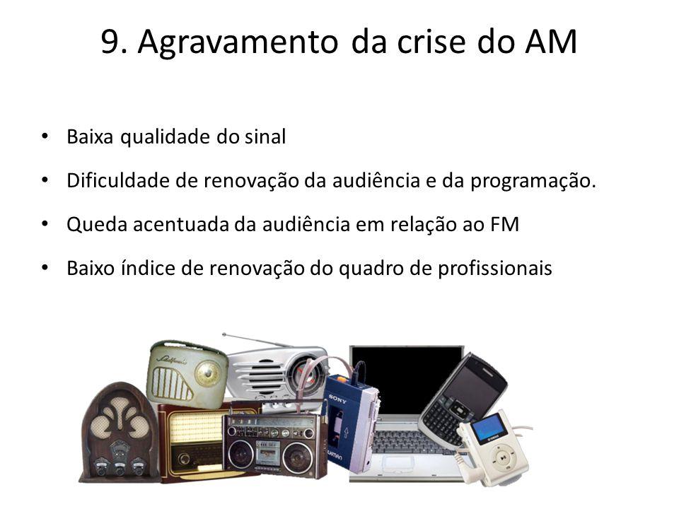 9. Agravamento da crise do AM