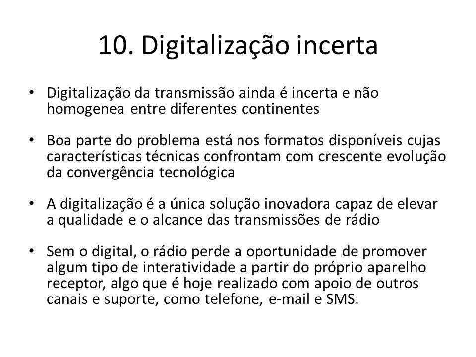10. Digitalização incerta