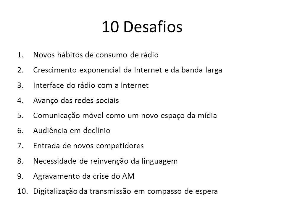 10 Desafios Novos hábitos de consumo de rádio