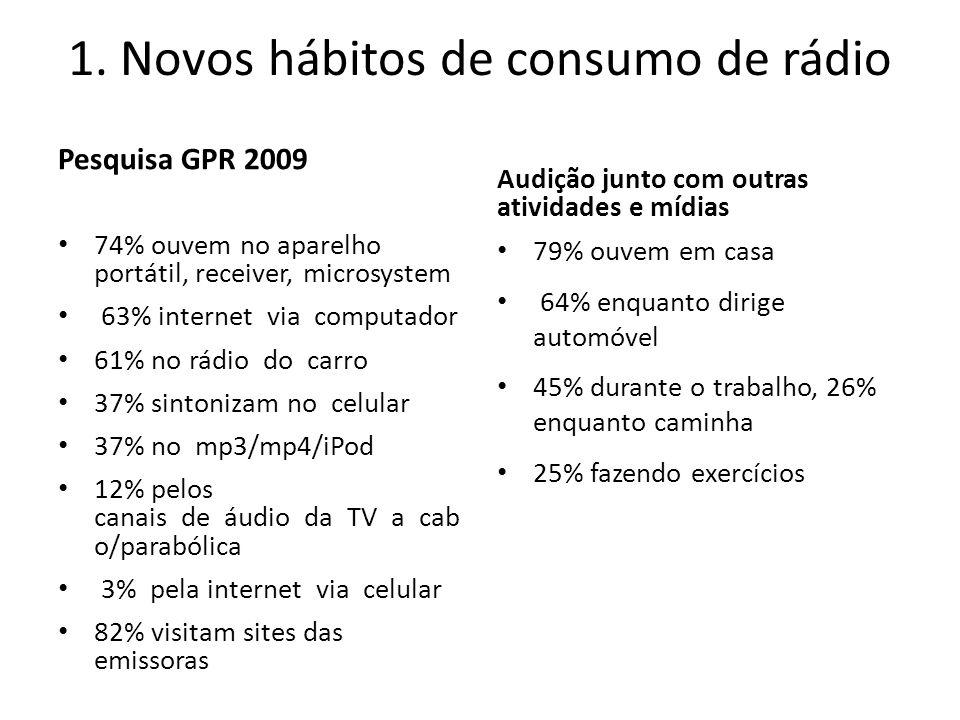 1. Novos hábitos de consumo de rádio