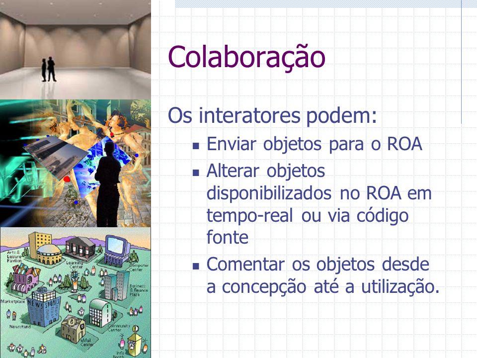 Colaboração Os interatores podem: Enviar objetos para o ROA