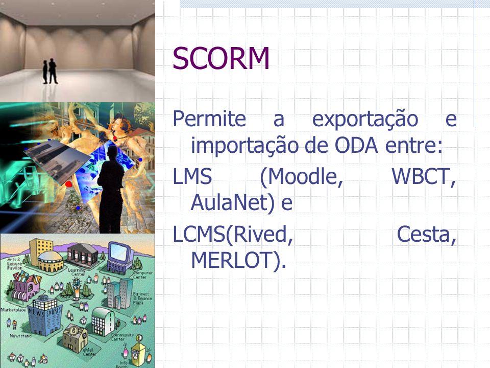 SCORM Permite a exportação e importação de ODA entre: