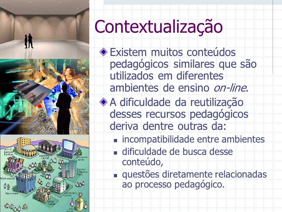 Contextualização Existem muitos conteúdos pedagógicos similares que são utilizados em diferentes ambientes de ensino on-line.