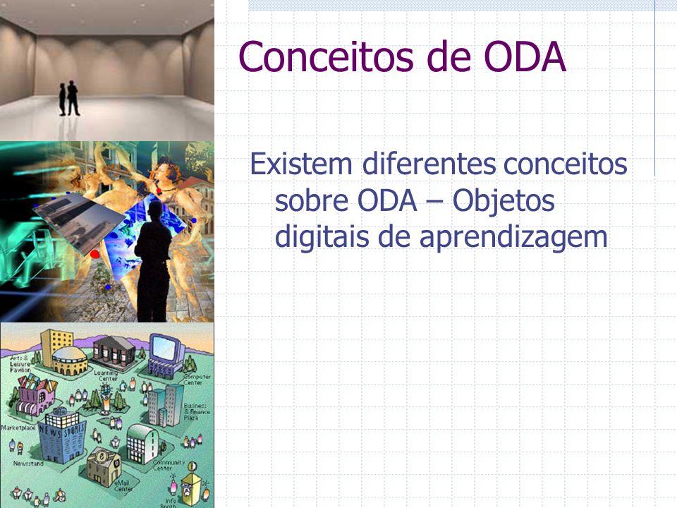 Conceitos de ODA Existem diferentes conceitos sobre ODA – Objetos digitais de aprendizagem