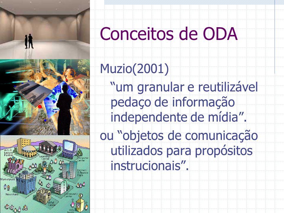 Conceitos de ODA Muzio(2001)