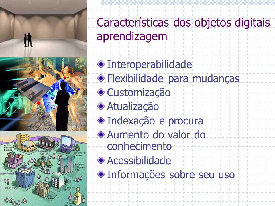 Características dos objetos digitais aprendizagem