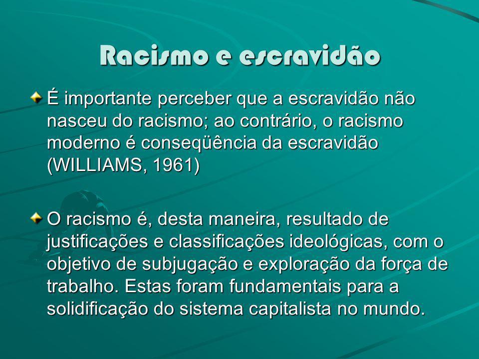 Racismo e escravidão
