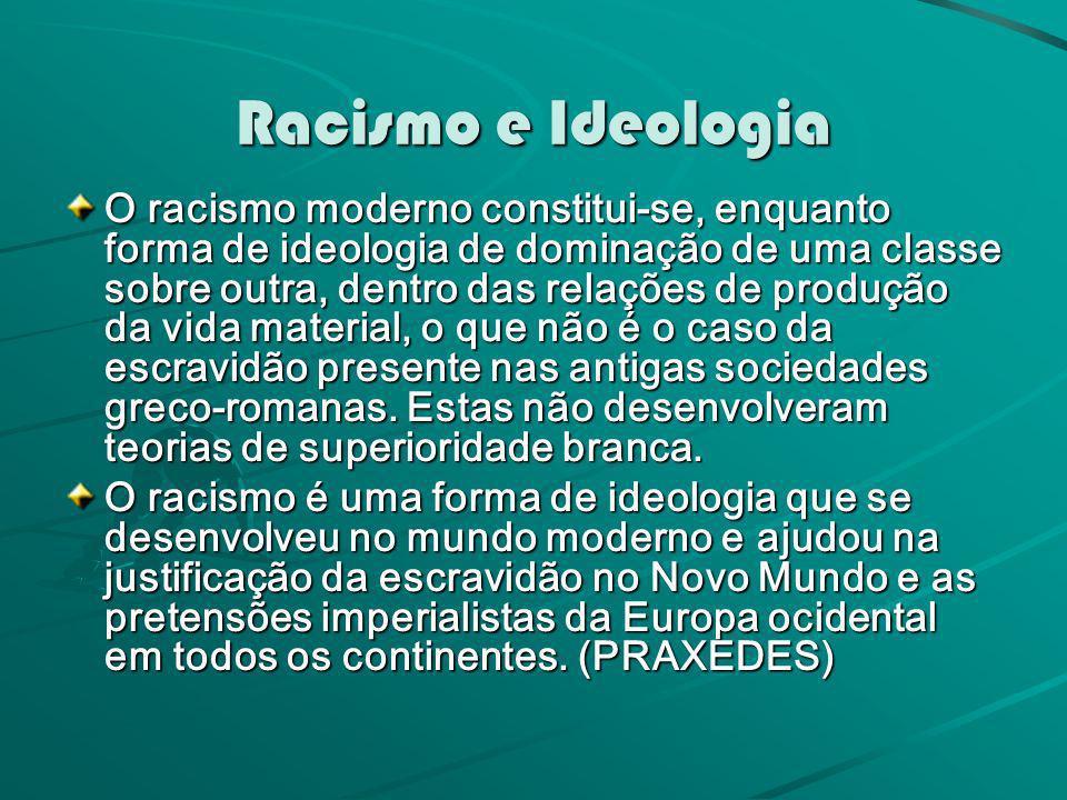 Racismo e Ideologia